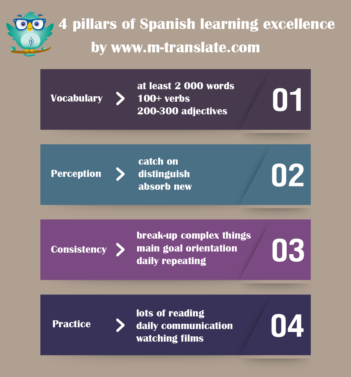 spanish learning approach